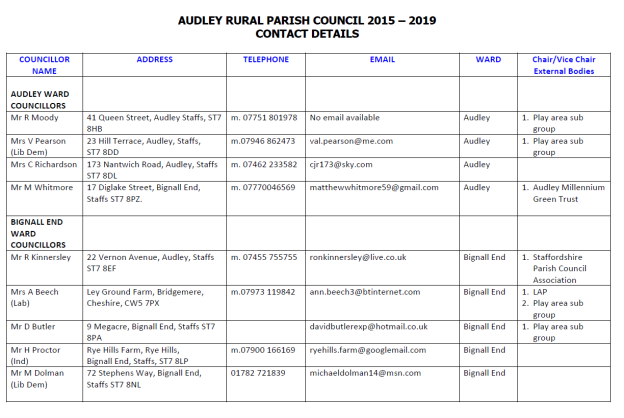 Cllr Contact details arpc page 1