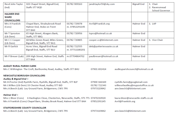 Cllr Contact details arpc page 2